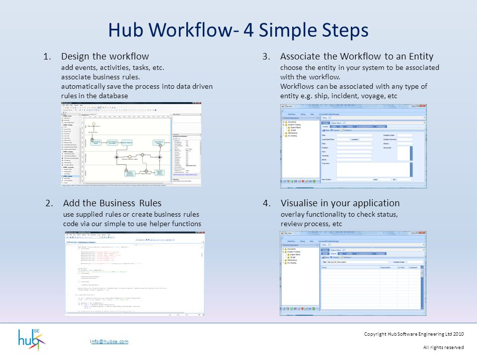 Copyright Hub Software Engineering Ltd 2010 All rights reserved info@hubse.com Hub Workflow- 4 Simple Steps 1.Design the workflow add events, activities, tasks, etc.