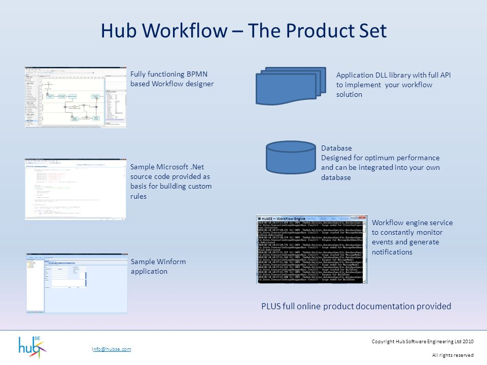 Copyright Hub Software Engineering Ltd 2010 All rights reserved info@hubse.com Hub Workflow – The Product Set Database Designed for optimum performanc