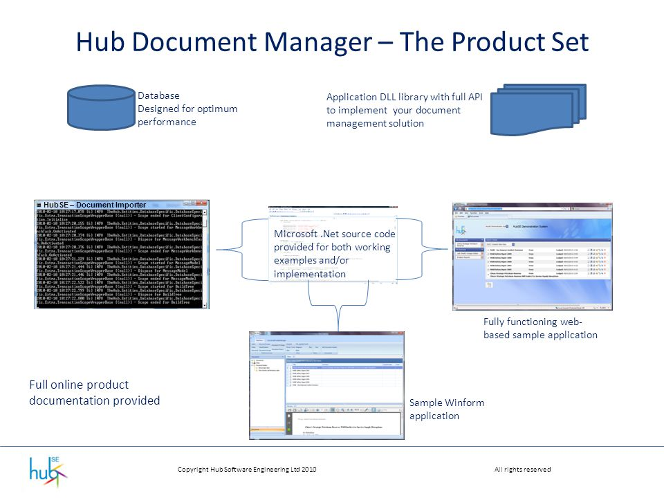 Copyright Hub Software Engineering Ltd 2010All rights reserved Hub Document Manager – The Product Set Database Designed for optimum performance Fully functioning web- based sample application Sample Winform application Microsoft.Net source code provided for both working examples and/or implementation HubSE – Document Importer Application DLL library with full API to implement your document management solution Full online product documentation provided