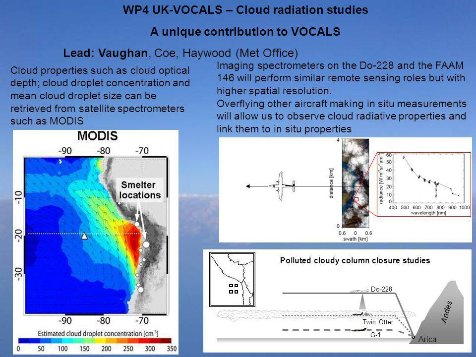 WP4 UK-VOCALS – Cloud radiation studies A unique contribution to VOCALS Lead: Vaughan, Coe, Haywood (Met Office) Cloud properties such as cloud optical depth; cloud droplet concentration and mean cloud droplet size can be retrieved from satellite spectrometers such as MODIS Imaging spectrometers on the Do-228 and the FAAM 146 will perform similar remote sensing roles but with higher spatial resolution.