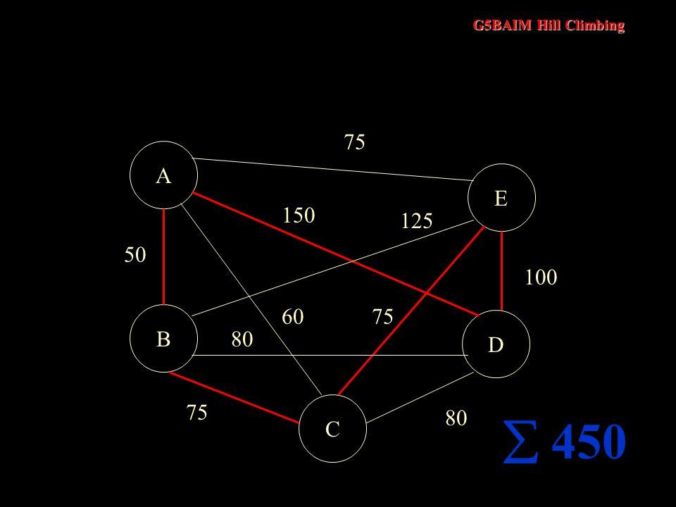G5BAIM Hill Climbing A DEBC 50 75 80 100 75 150 60 125 75 80  300