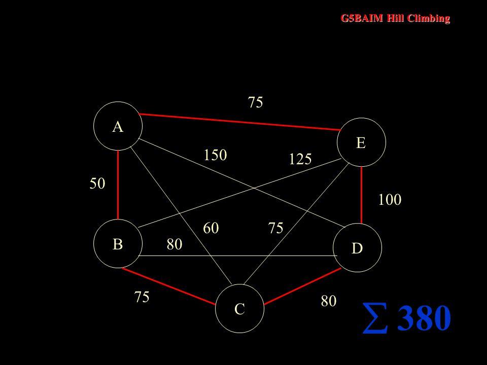 G5BAIM Hill Climbing A DEBC 50 75 80 100 75 150 60 125 75 80  450