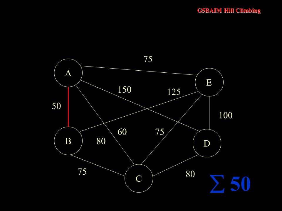 G5BAIM Hill Climbing A DEBC 50 75 80 100 75 150 60 125 75 80