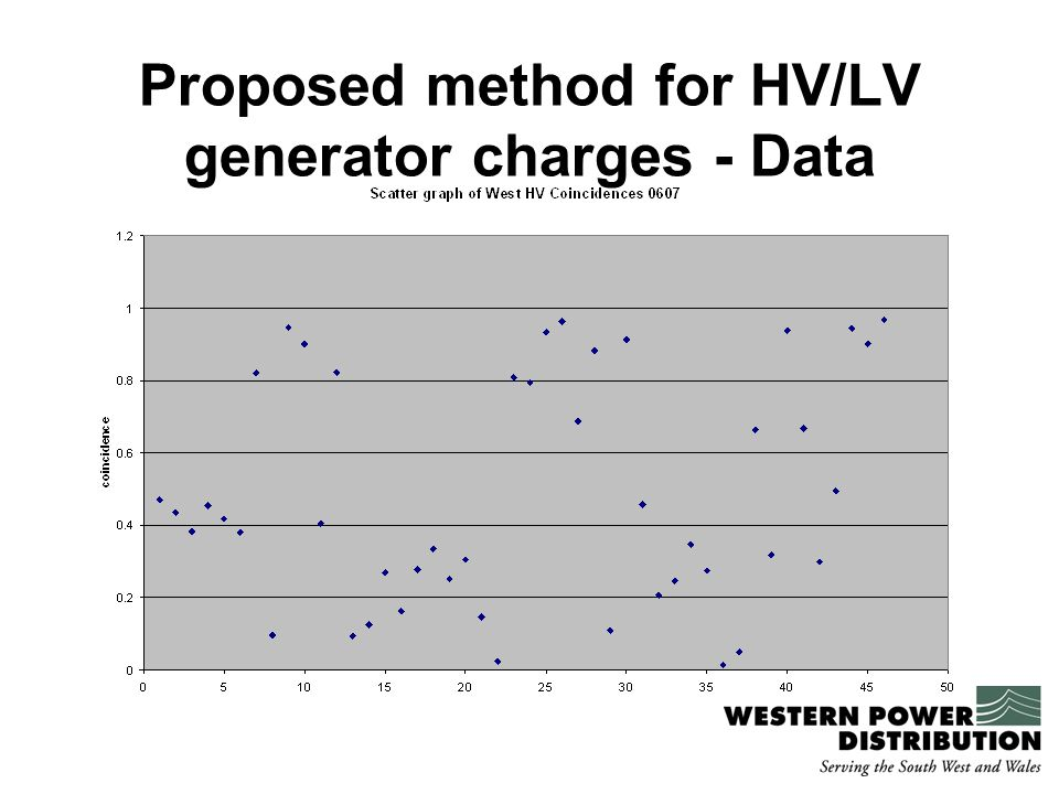 Proposed method for HV/LV generator charges - Data