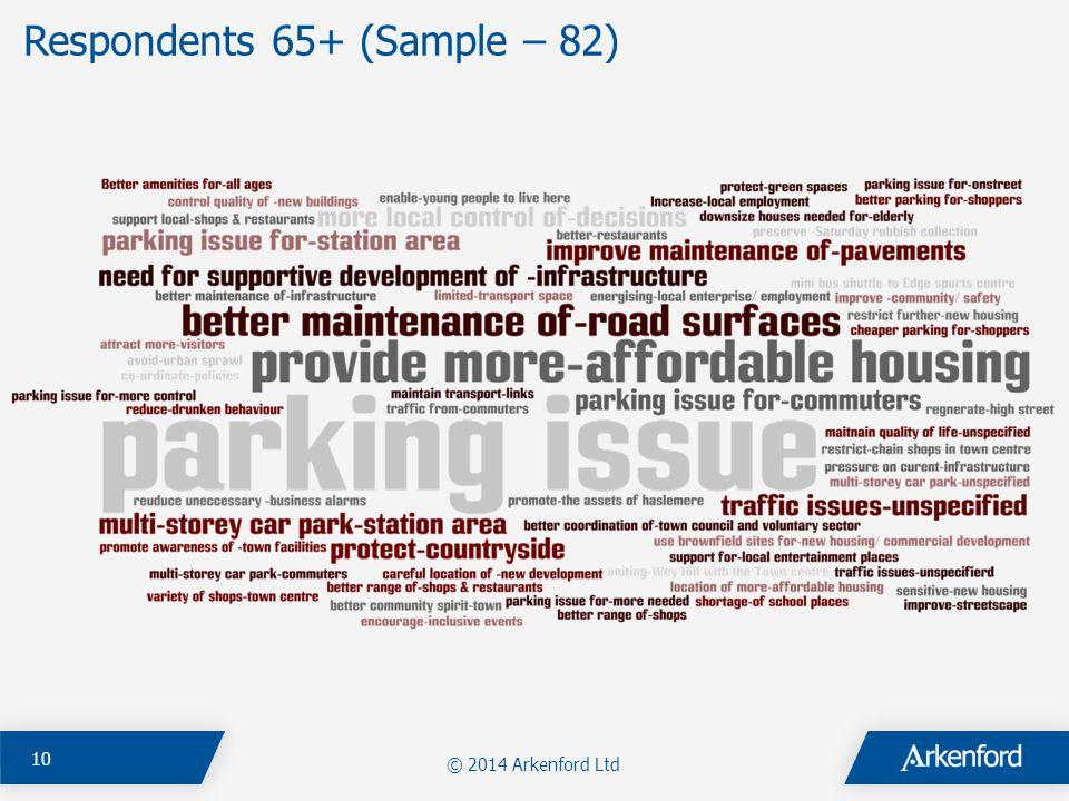 Respondents 65+ (Sample – 82) © 2014 Arkenford Ltd 10