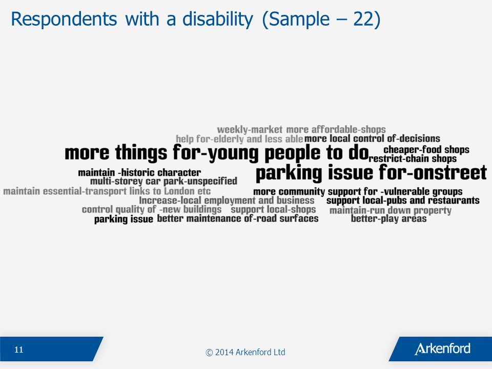 Respondents with a disability (Sample – 22) © 2014 Arkenford Ltd 11