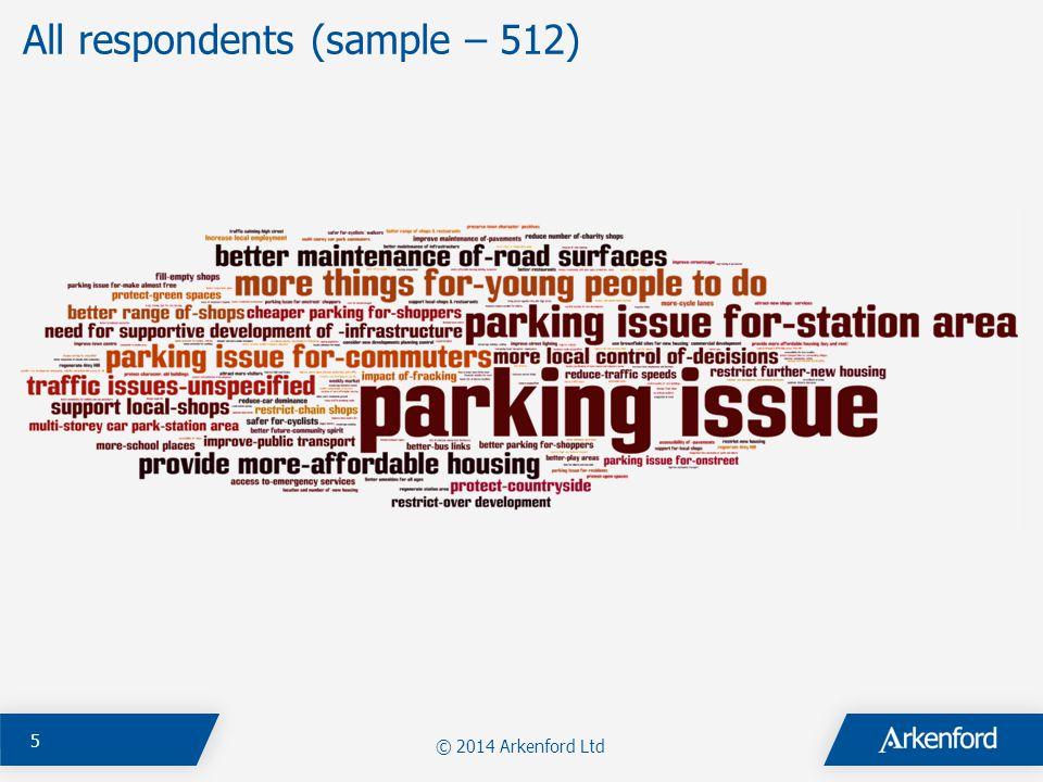 © 2014 Arkenford Ltd 5 All respondents (sample – 512)