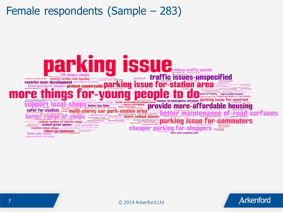 Female respondents (Sample – 283) © 2014 Arkenford Ltd 7