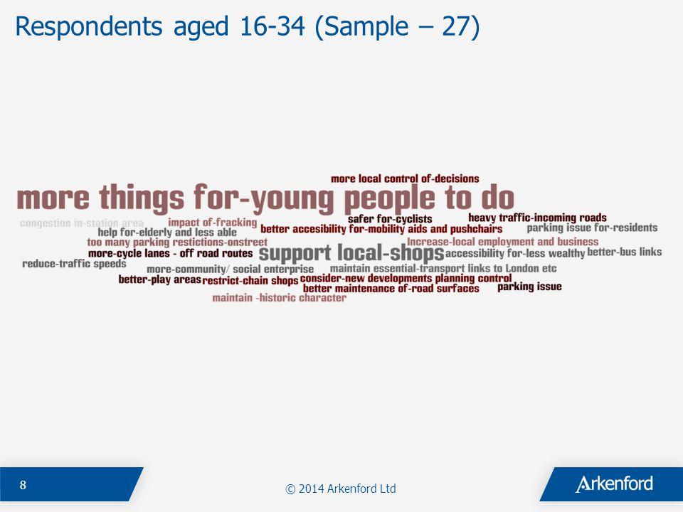 Respondents aged 16-34 (Sample – 27) © 2014 Arkenford Ltd 8