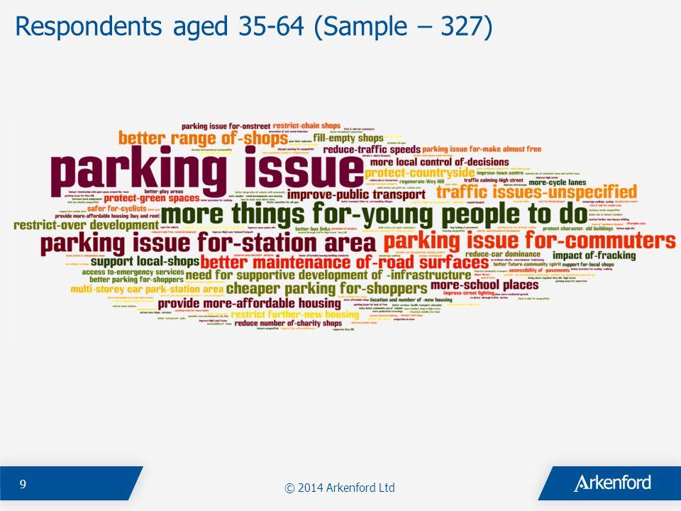 Respondents aged 35-64 (Sample – 327) © 2014 Arkenford Ltd 9
