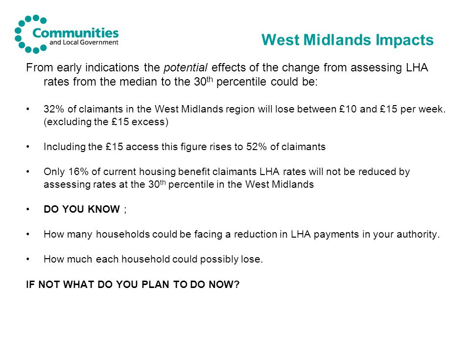 West Midlands Impacts From early indications the potential effects of the change from assessing LHA rates from the median to the 30 th percentile could be: 32% of claimants in the West Midlands region will lose between £10 and £15 per week.