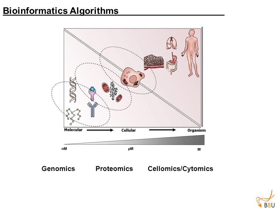 Bioinformatics Algorithms Genomics Proteomics Cellomics/Cytomics