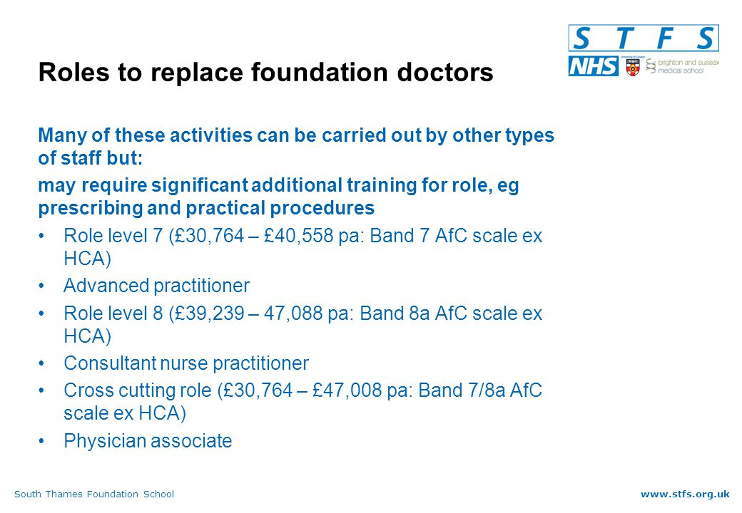 South Thames Foundation Schoolwww.stfs.org.uk Roles to replace foundation doctors Many of these activities can be carried out by other types of staff but: may require significant additional training for role, eg prescribing and practical procedures Role level 7 (£30,764 – £40,558 pa: Band 7 AfC scale ex HCA) Advanced practitioner Role level 8 (£39,239 – 47,088 pa: Band 8a AfC scale ex HCA) Consultant nurse practitioner Cross cutting role (£30,764 – £47,008 pa: Band 7/8a AfC scale ex HCA) Physician associate