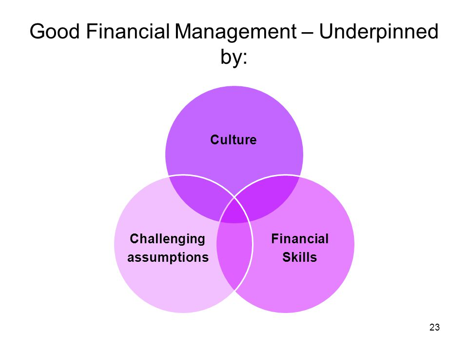 Good Financial Management – Underpinned by: Culture Financial Skills Challenging assumptions 23