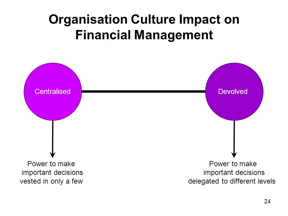 Organisation Culture Impact on Financial Management CentralisedDevolved Power to make important decisions vested in only a few Power to make important decisions delegated to different levels 24