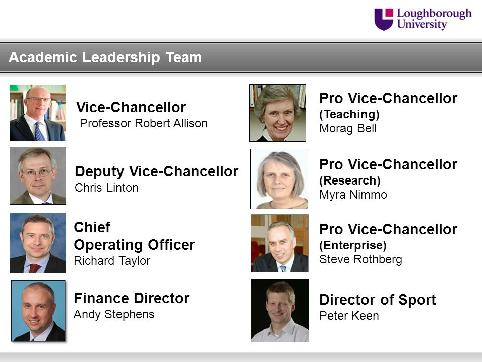 Academic Leadership Team Pro Vice-Chancellor (Teaching) Morag Bell Pro Vice-Chancellor (Enterprise) Steve Rothberg Vice-Chancellor Professor Robert Allison Chief Operating Officer Richard Taylor Deputy Vice-Chancellor Chris Linton Finance Director Andy Stephens Pro Vice-Chancellor (Research) Myra Nimmo Director of Sport Peter Keen
