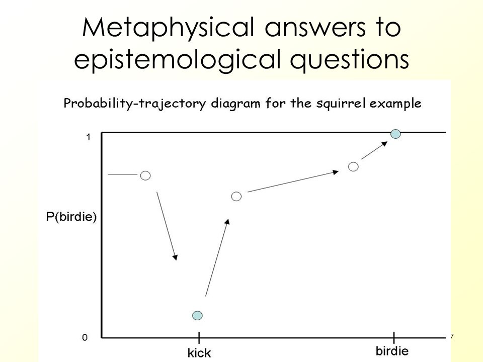 7 Metaphysical answers to epistemological questions