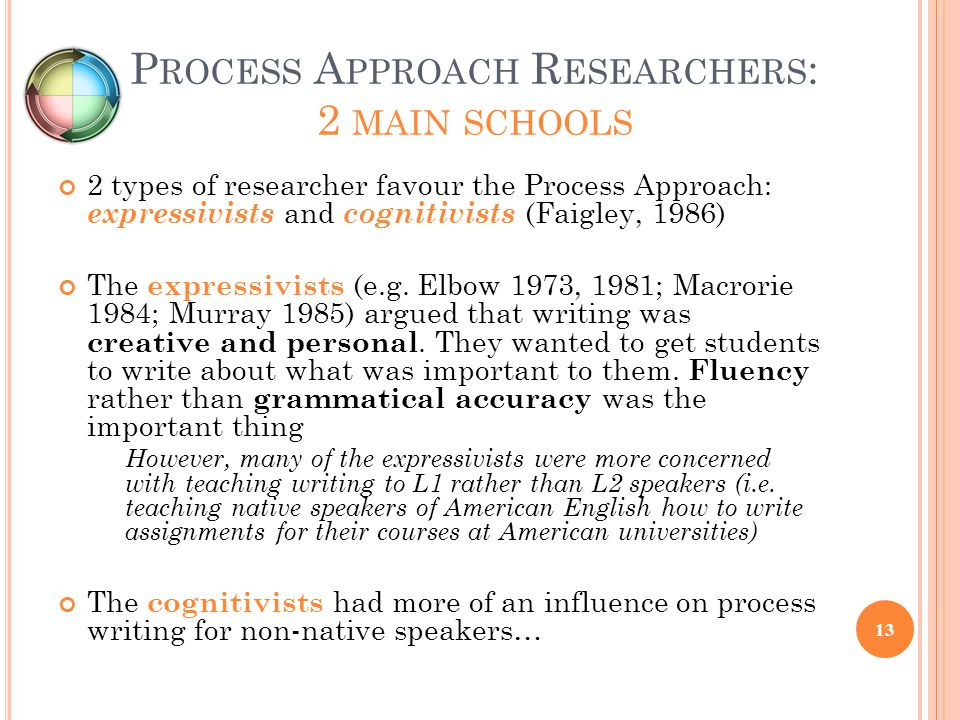 P ROCESS A PPROACH R ESEARCHERS : 2 MAIN SCHOOLS 2 types of researcher favour the Process Approach: expressivists and cognitivists (Faigley, 1986) The