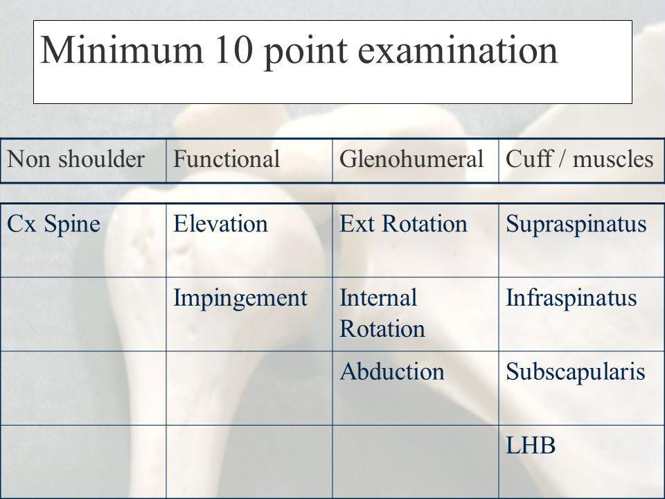 Minimum 10 point examination Cx SpineElevationExt RotationSupraspinatus ImpingementInternal Rotation Infraspinatus AbductionSubscapularis LHB Non shou