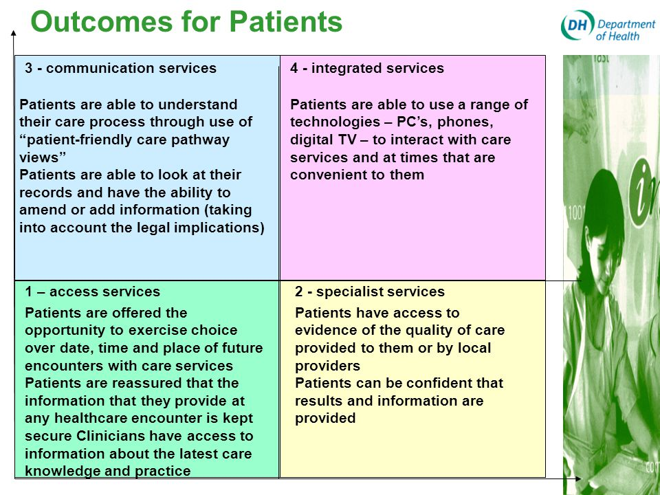 1 – access services2 - specialist services 3 - communication services4 - integrated services Outcomes for Patients Patients are offered the opportunit