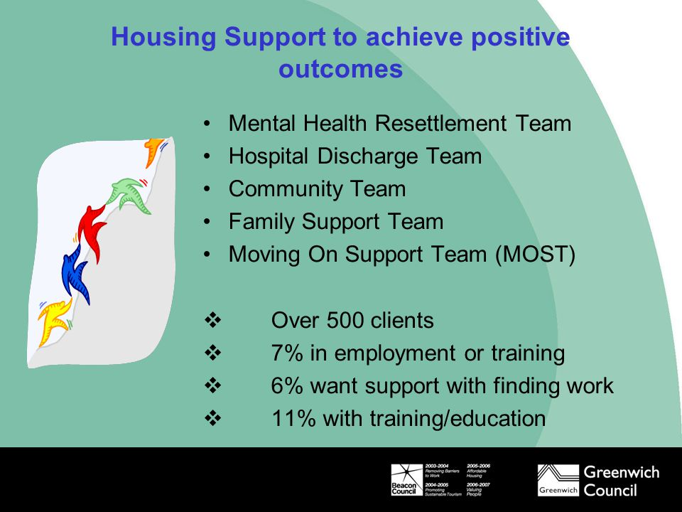 Housing Support to achieve positive outcomes Mental Health Resettlement Team Hospital Discharge Team Community Team Family Support Team Moving On Supp