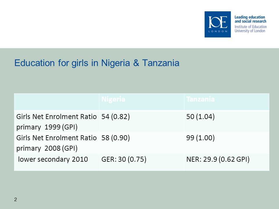 Education for girls in Nigeria & Tanzania NigeriaTanzania Girls Net Enrolment Ratio primary 1999 (GPI) 54 (0.82)50 (1.04) Girls Net Enrolment Ratio pr