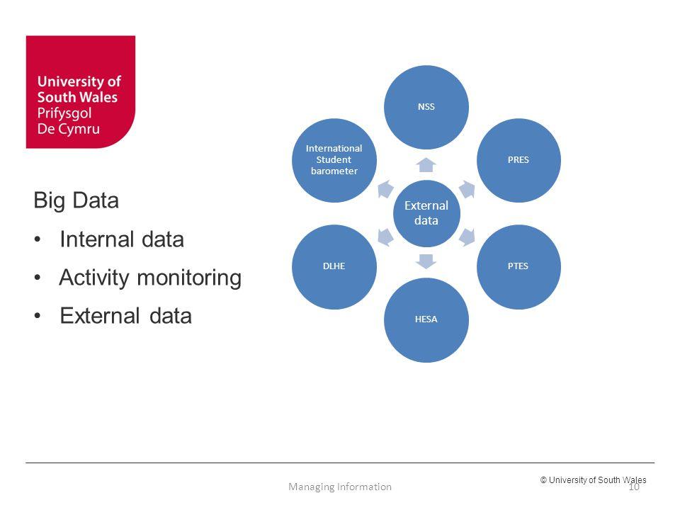 © University of South Wales 10 External data NSSPRESPTESHESADLHE International Student barometer Big Data Internal data Activity monitoring External d