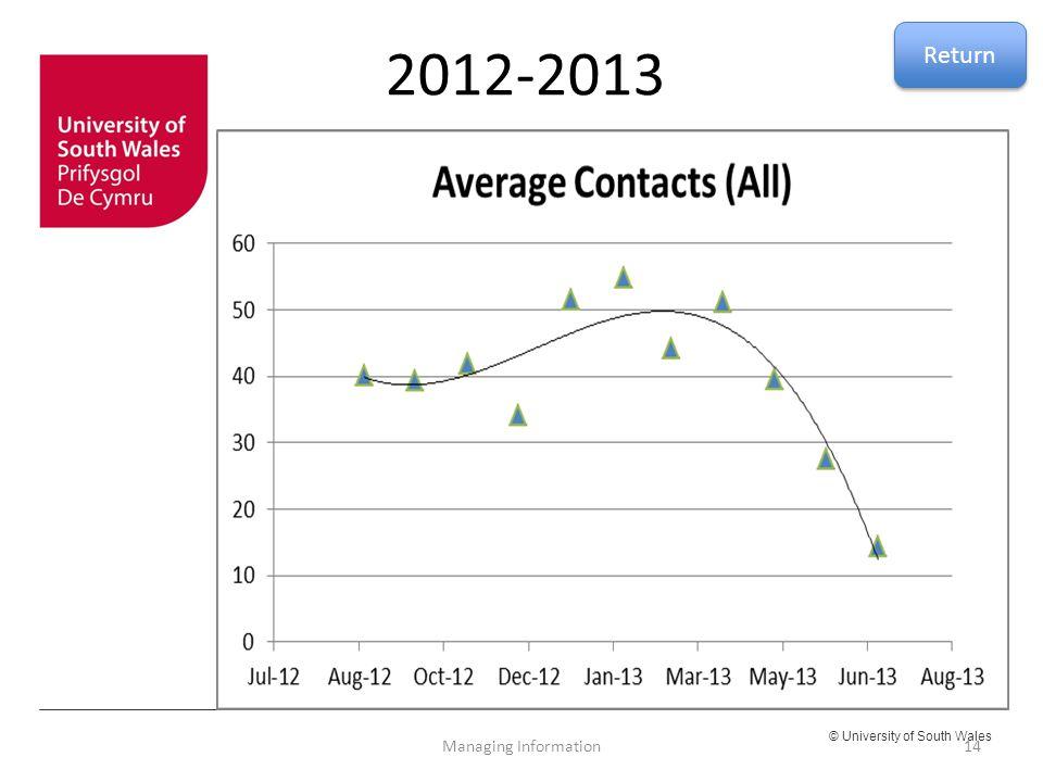 © University of South Wales 2012-2013 Managing Information14 Return