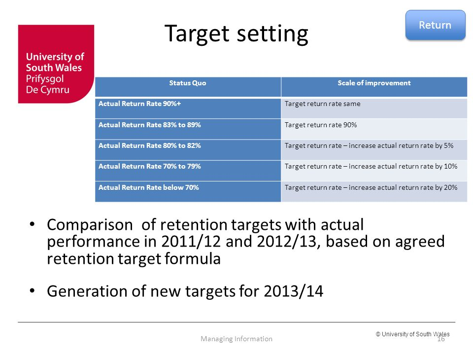 © University of South Wales Target setting Comparison of retention targets with actual performance in 2011/12 and 2012/13, based on agreed retention t