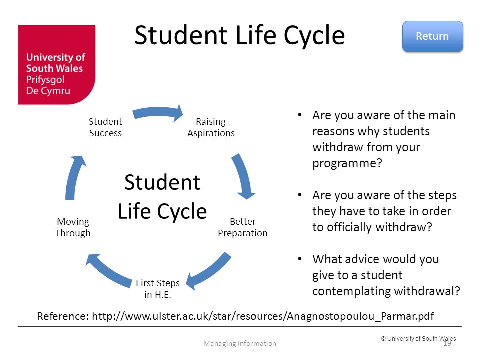 © University of South Wales Student Life Cycle Raising Aspirations Better Preparation First Steps in H.E. Moving Through Student Success Managing Info