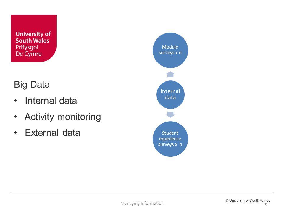 © University of South Wales 9 Internal data Module surveys x n Student experience surveys x n Big Data Internal data Activity monitoring External data