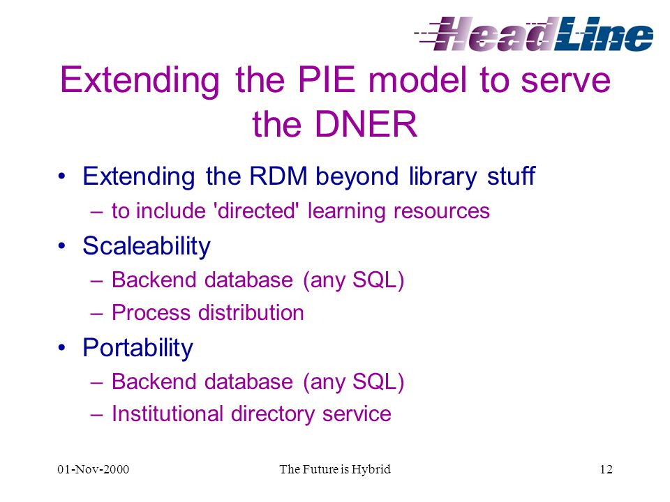 01-Nov-2000The Future is Hybrid12 Extending the PIE model to serve the DNER Extending the RDM beyond library stuff –to include directed learning resources Scaleability –Backend database (any SQL) –Process distribution Portability –Backend database (any SQL) –Institutional directory service