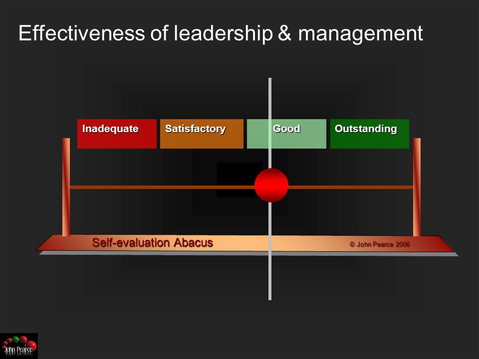 Self-evaluation Abacus © John Pearce 2006 Effectiveness of leadership & managementInadequateSatisfactoryGoodOutstanding