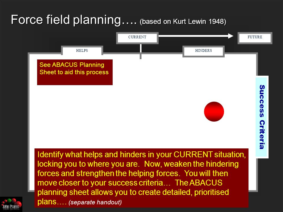 Force field planning….