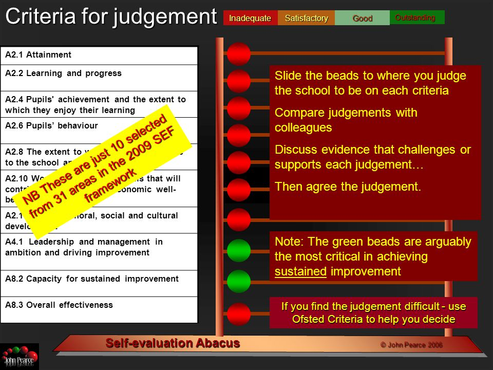 Self-evaluation Abacus © John Pearce 2006 OutstandingGoodSatisfactoryInadequate An example school… A2.1 Attainment A2.2 Learning and progress A2.4 Pupils achievement and the extent to which they enjoy their learning A2.6 Pupils' behaviour A2.8 The extent to which pupils contribute to the school and wider community A2.10 Workplace and other skills that will contribute to their future economic well- being A2.11 Spiritual, moral, social and cultural development A4.1 Leadership and management in ambition and driving improvement A8.2 Capacity for sustained improvement A8.3 Overall effectiveness Note the overall pattern of beads In this example (based on a real school) a new leadership team has yet to make a difference to standards but they are having an effect on ethos – so, they are, arguably, demonstrating a capacity for improvement.