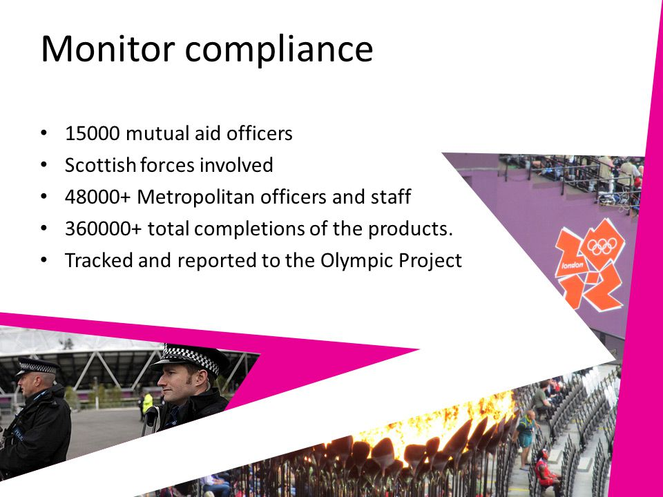 Monitor compliance 15000 mutual aid officers Scottish forces involved 48000+ Metropolitan officers and staff 360000+ total completions of the products.
