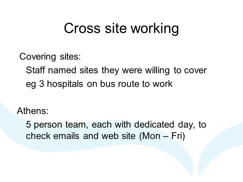 Cross site working Covering sites: Staff named sites they were willing to cover eg 3 hospitals on bus route to work Athens: 5 person team, each with dedicated day, to check  s and web site (Mon – Fri)