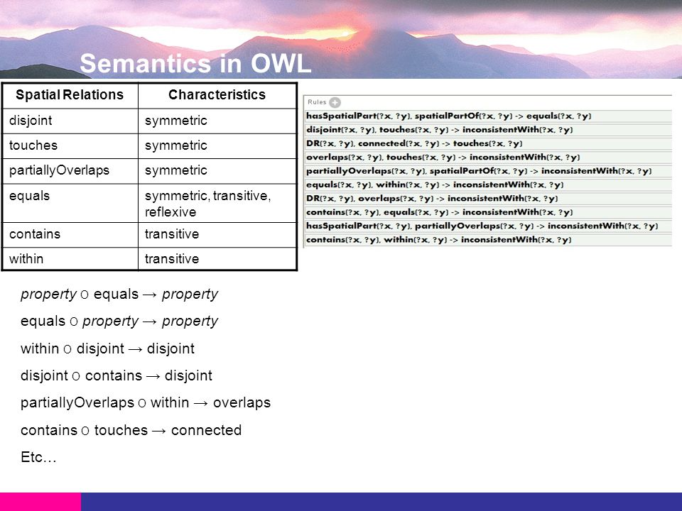 Semantics in OWL Spatial RelationsCharacteristics disjointsymmetric touchessymmetric partiallyOverlapssymmetric equalssymmetric, transitive, reflexive containstransitive withintransitive property Ο equals → property equals Ο property → property within Ο disjoint → disjoint disjoint Ο contains → disjoint partiallyOverlaps Ο within → overlaps contains Ο touches → connected Etc…