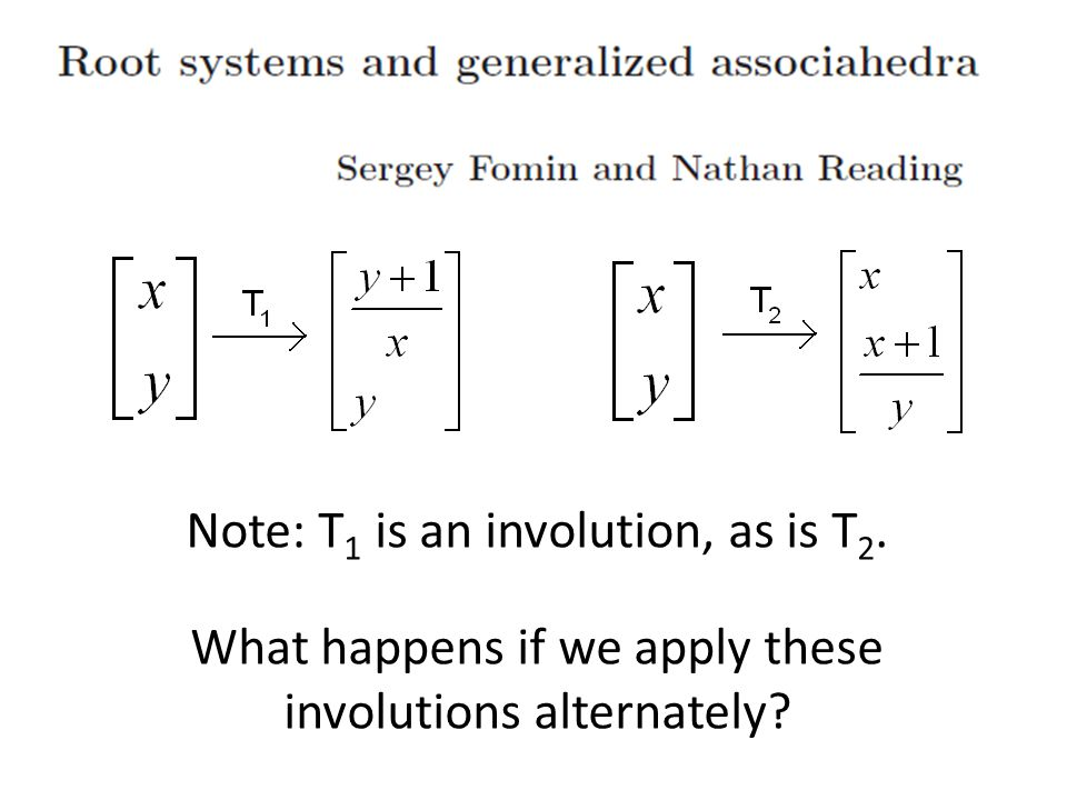 Note: T 1 is an involution, as is T 2. What happens if we apply these involutions alternately