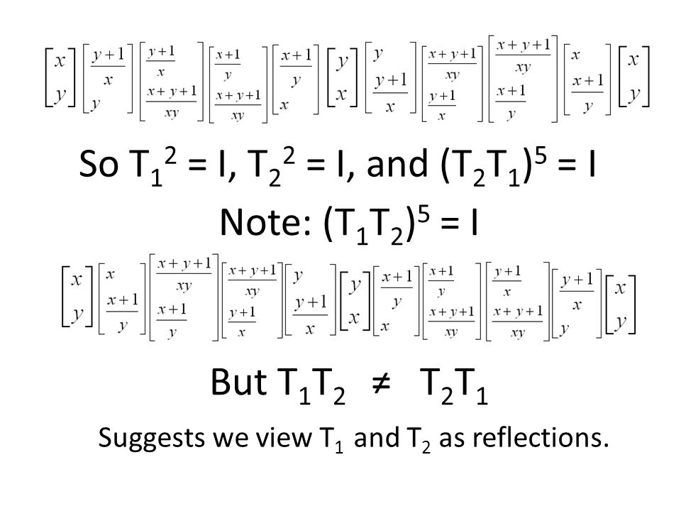 So T 1 2 = I, T 2 2 = I, and (T 2 T 1 ) 5 = I But T 1 T 2 ≠ T 2 T 1 Suggests we view T 1 and T 2 as reflections.