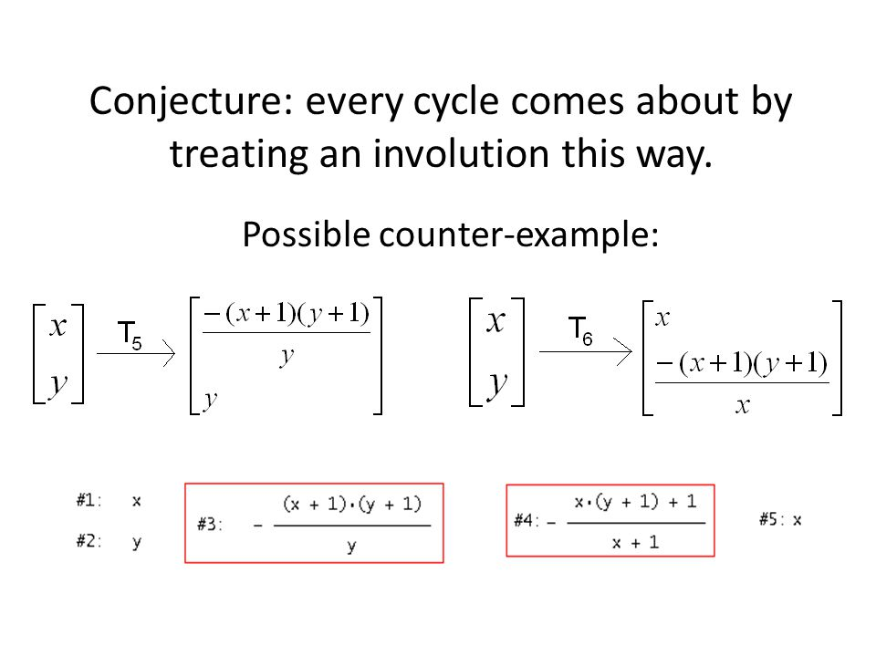 Conjecture: every cycle comes about by treating an involution this way. Possible counter-example: