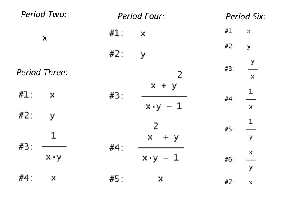 Period Seven and over: nothing Why should this be? If we insist on integer coefficients…