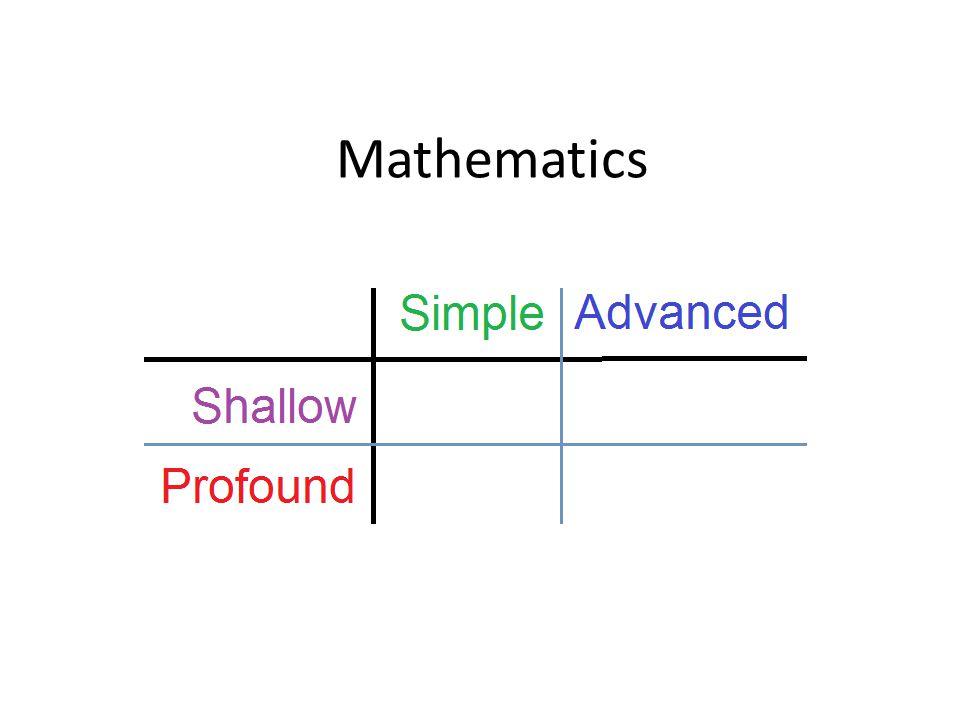 Mazur's Theorem link.