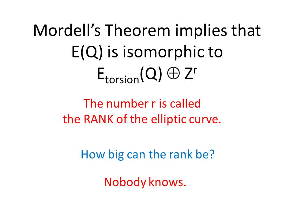 Mordell's Theorem implies that E(Q) is isomorphic to E torsion (Q)  Z r The number r is called the RANK of the elliptic curve.