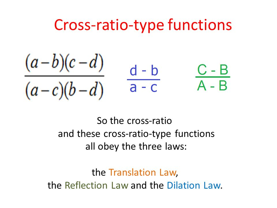 So the cross-ratio and these cross-ratio-type functions all obey the three laws: the Translation Law, the Reflection Law and the Dilation Law.