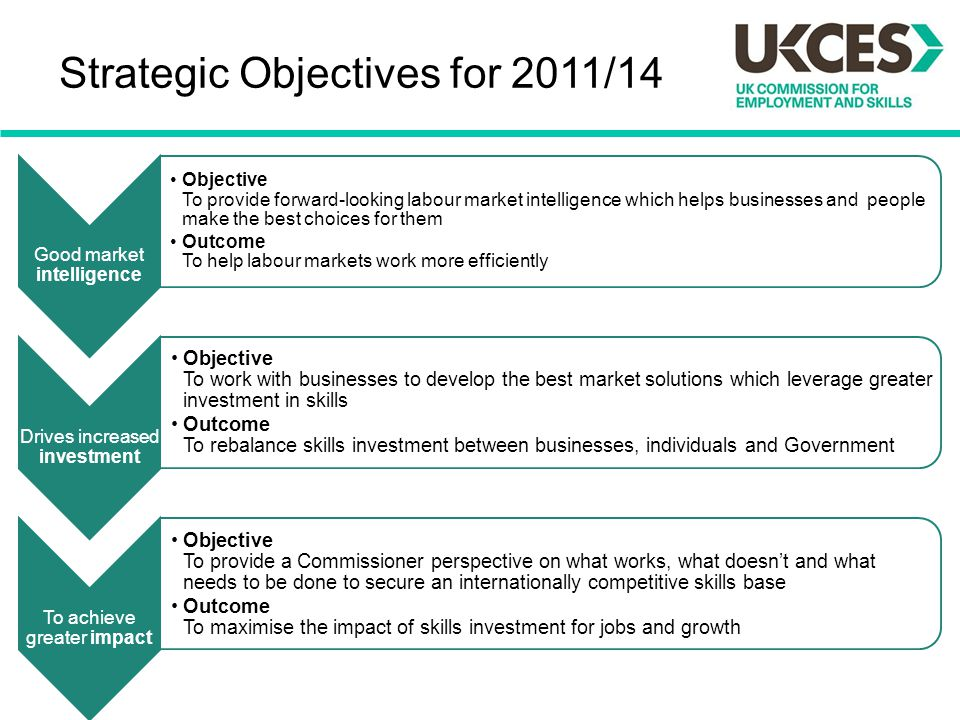 Strategic Objectives for 2011/14 Good market intelligence Objective To provide forward-looking labour market intelligence which helps businesses and people make the best choices for them Outcome To help labour markets work more efficiently Drives increased investment Objective To work with businesses to develop the best market solutions which leverage greater investment in skills Outcome To rebalance skills investment between businesses, individuals and Government To achieve greater impact Objective To provide a Commissioner perspective on what works, what doesn't and what needs to be done to secure an internationally competitive skills base Outcome To maximise the impact of skills investment for jobs and growth