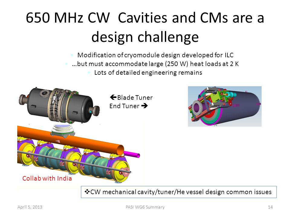 650 MHz CW Cavities and CMs are a design challenge Modification of cryomodule design developed for ILC …but must accommodate large (250 W) heat loads