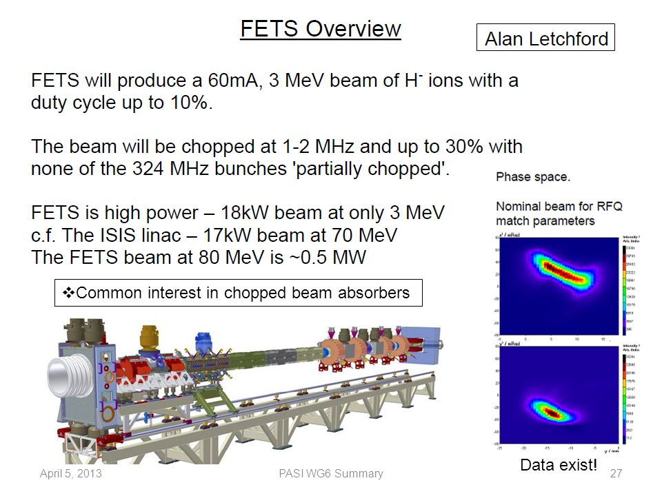 Data exist!  Common interest in chopped beam absorbers April 5, 2013PASI WG6 Summary27