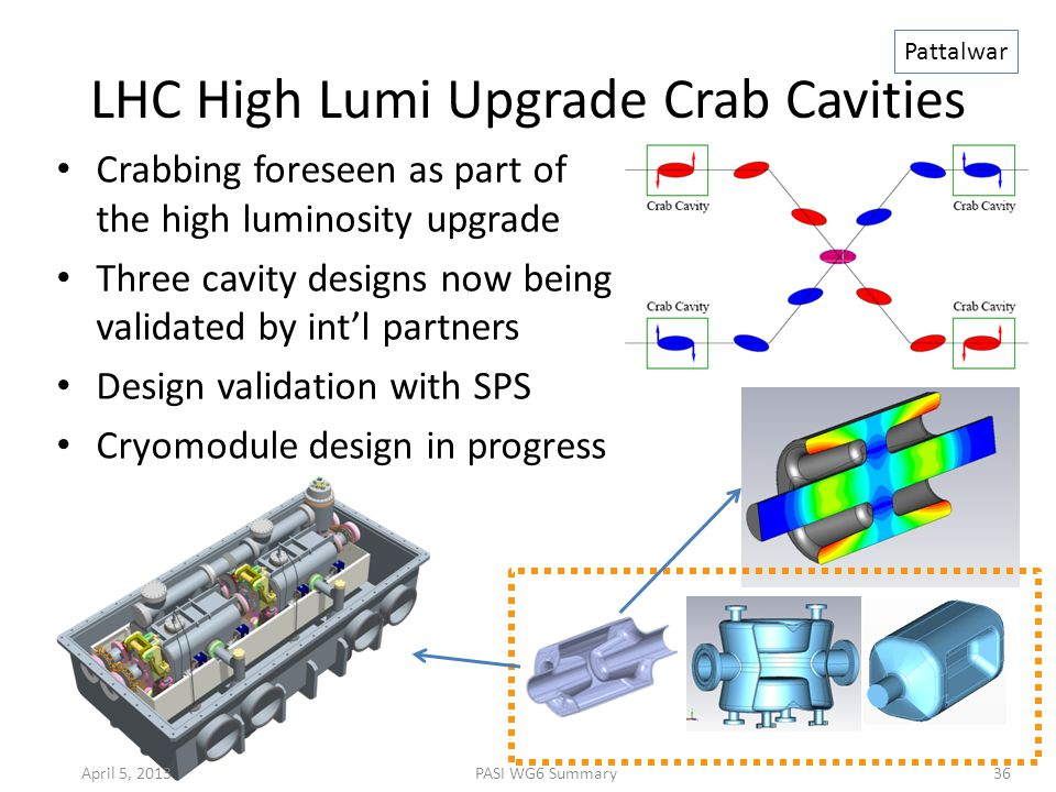 LHC High Lumi Upgrade Crab Cavities Crabbing foreseen as part of the high luminosity upgrade Three cavity designs now being validated by int'l partners Design validation with SPS Cryomodule design in progress PASI WG6 Summary 36 Pattalwar April 5, 2013PASI WG6 Summary36