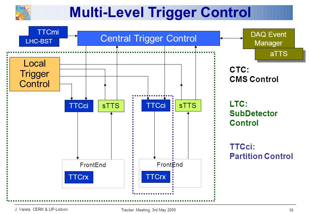 J. Varela, CERN & LIP-Lisbon Tracker Meeting, 3rd May 2005 10 Central Trigger Control DAQ Event Manager Local Trigger Control Multi-Level Trigger Cont